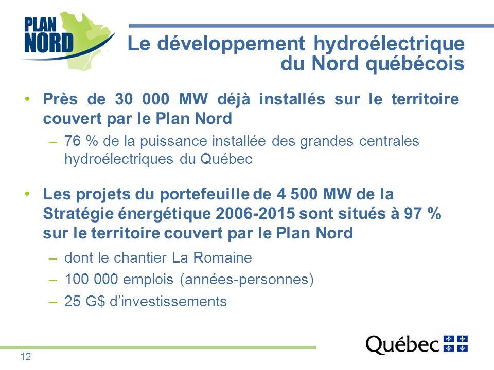 Le développement hydroélectrique du Nord québécois Près de 30 000 MW déjà installés sur le territoire couvert par le Plan Nord –76 % de la puissance i