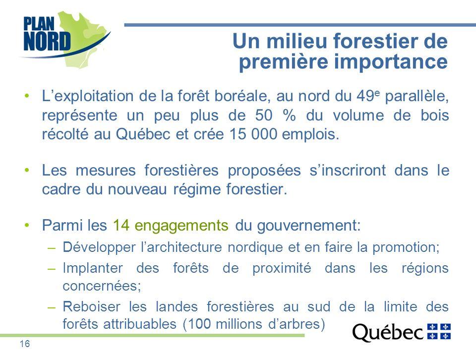 Un milieu forestier de première importance Lexploitation de la forêt boréale, au nord du 49 e parallèle, représente un peu plus de 50 % du volume de b