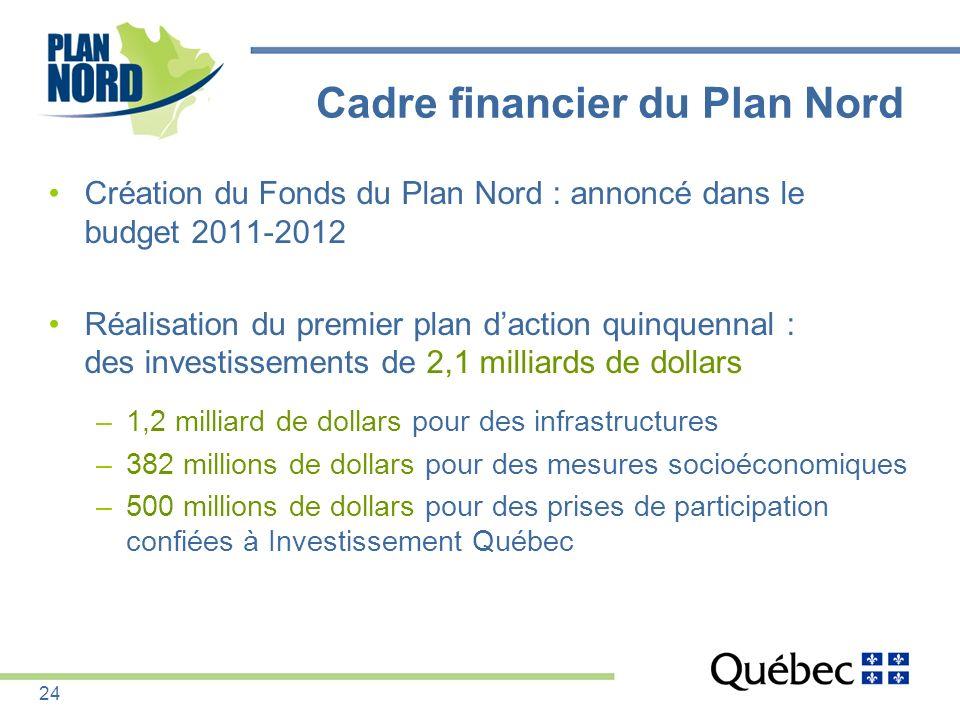 Cadre financier du Plan Nord Création du Fonds du Plan Nord : annoncé dans le budget 2011-2012 Réalisation du premier plan daction quinquennal : des i