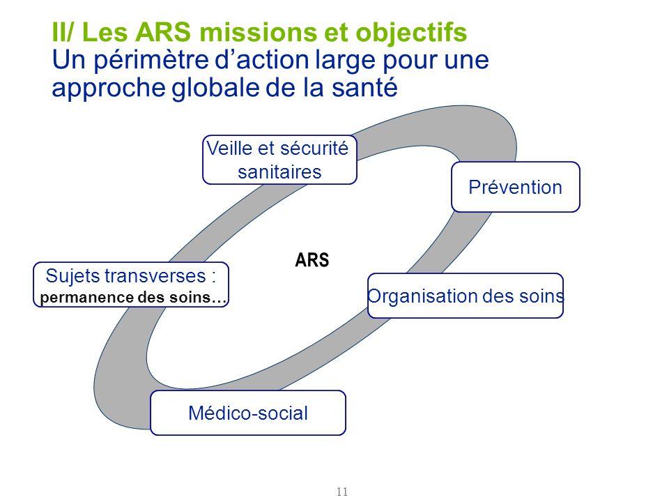 11 II/ Les ARS missions et objectifs Un périmètre daction large pour une approche globale de la santé ARS Veille et sécurité sanitaires Prévention Org