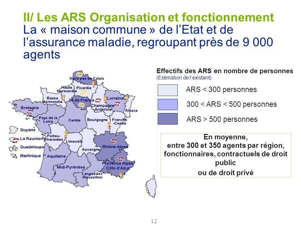 12 II/ Les ARS Organisation et fonctionnement La « maison commune » de lEtat et de lassurance maladie, regroupant près de 9 000 agents Effectifs des A
