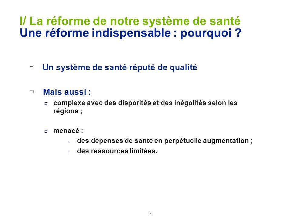 3 I/ La réforme de notre système de santé Une réforme indispensable : pourquoi ? ¬ Un système de santé réputé de qualité ¬ Mais aussi : complexe avec