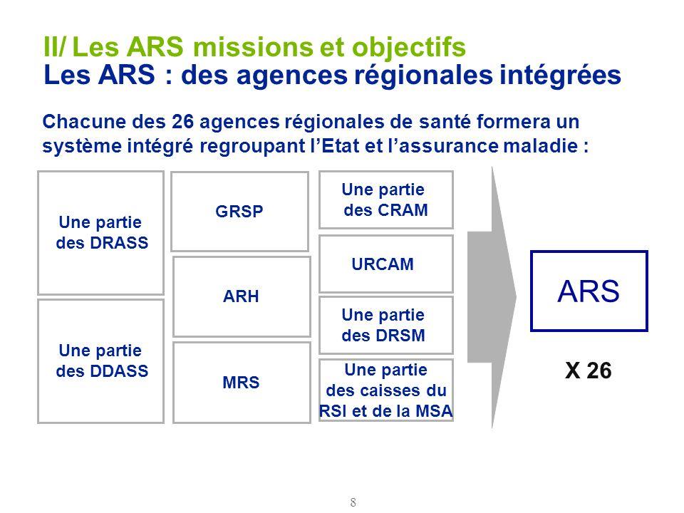 8 II/ Les ARS missions et objectifs Les ARS : des agences régionales intégrées URCAM Une partie des caisses du RSI et de la MSA Une partie des DDASS A