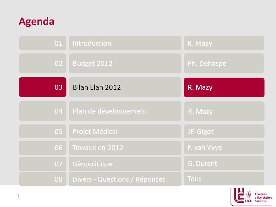 1 Agenda Plan de développement04 Introduction 01 Bilan Elan 201203 Budget 2012 02 Projet Médical 05 Travaux en 2012 06 Géopolitique 07 R. Mazy Ph. Deh