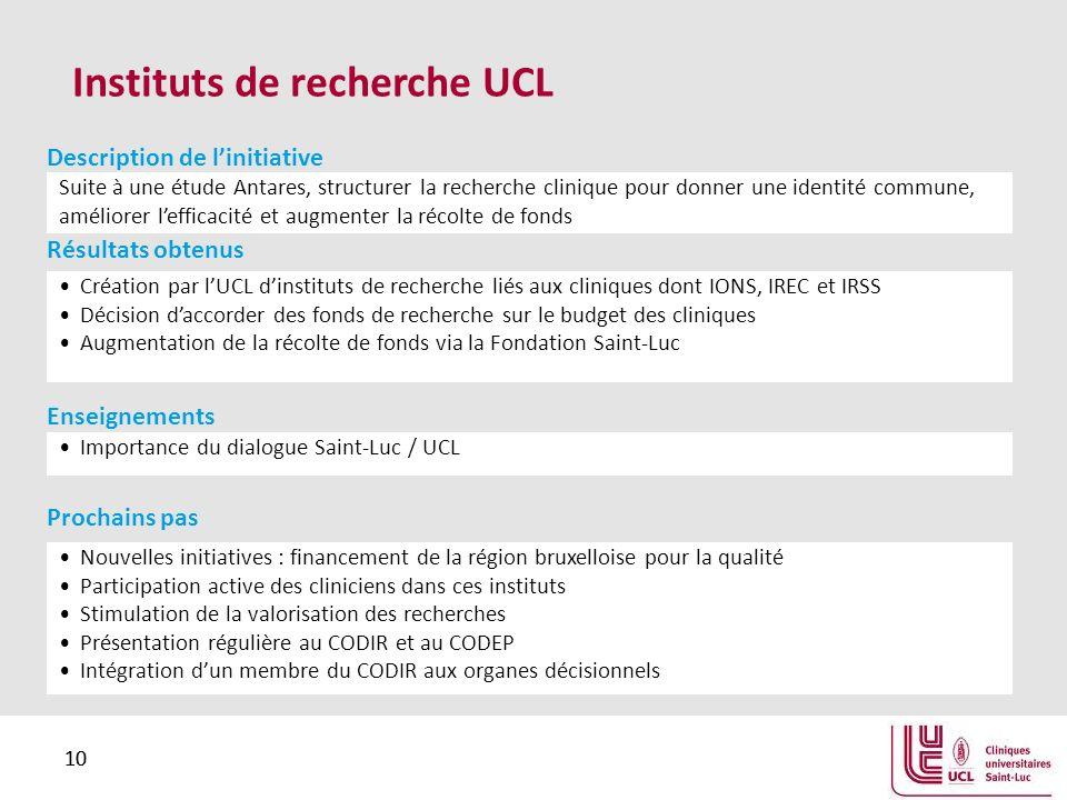 10 Instituts de recherche UCL Suite à une étude Antares, structurer la recherche clinique pour donner une identité commune, améliorer lefficacité et a