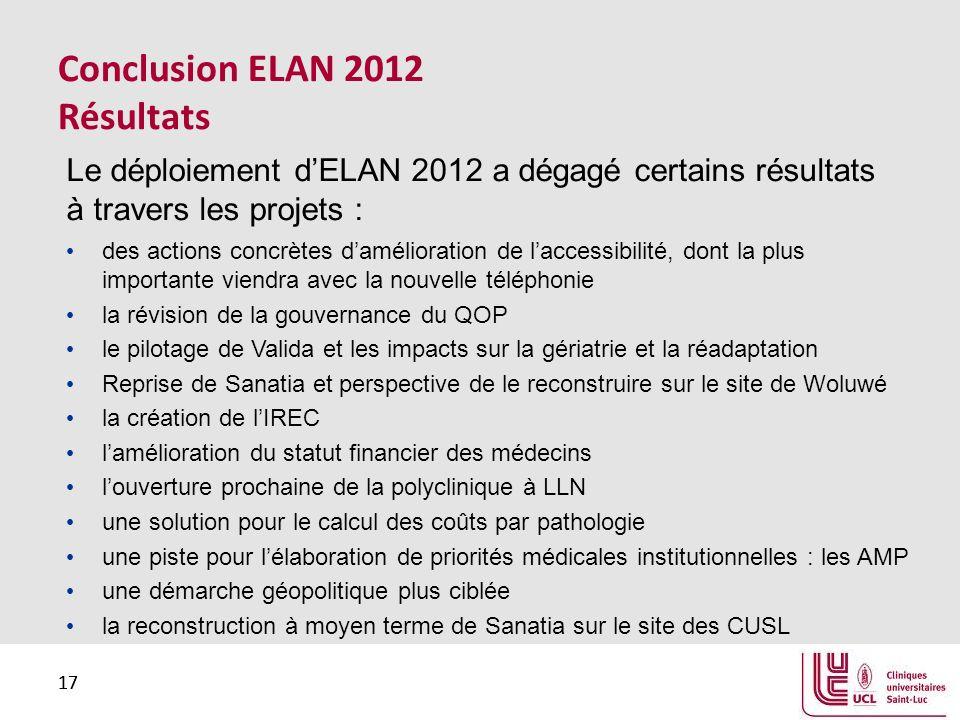 17 Conclusion ELAN 2012 Résultats des actions concrètes damélioration de laccessibilité, dont la plus importante viendra avec la nouvelle téléphonie l