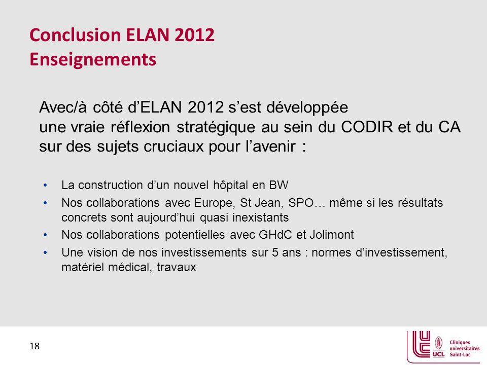 18 Conclusion ELAN 2012 Enseignements La construction dun nouvel hôpital en BW Nos collaborations avec Europe, St Jean, SPO… même si les résultats con