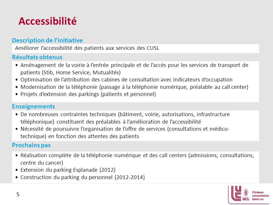5 5 Accessibilité Améliorer laccessibilité des patients aux services des CUSL Description de linitiative Aménagement de la voirie à lentrée principale