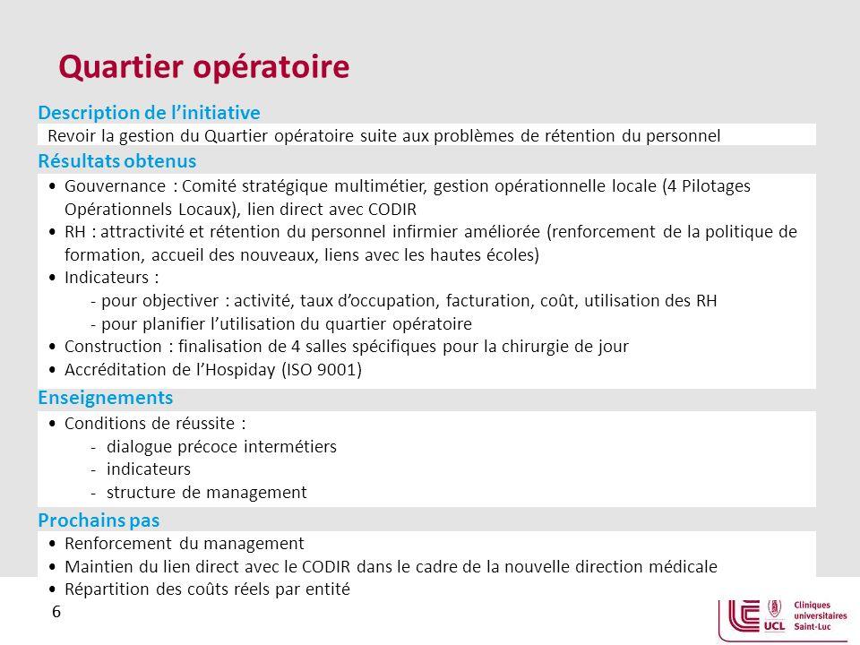 6 6 Quartier opératoire Revoir la gestion du Quartier opératoire suite aux problèmes de rétention du personnel Description de linitiative Gouvernance