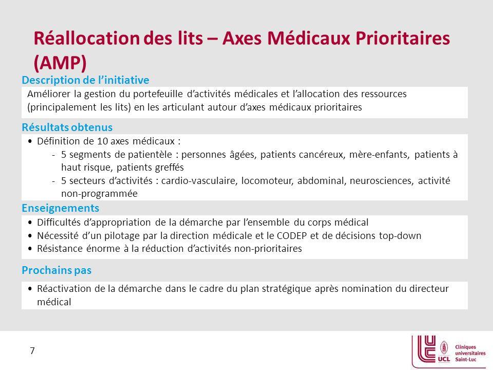 7 Réallocation des lits – Axes Médicaux Prioritaires (AMP) Améliorer la gestion du portefeuille dactivités médicales et lallocation des ressources (pr