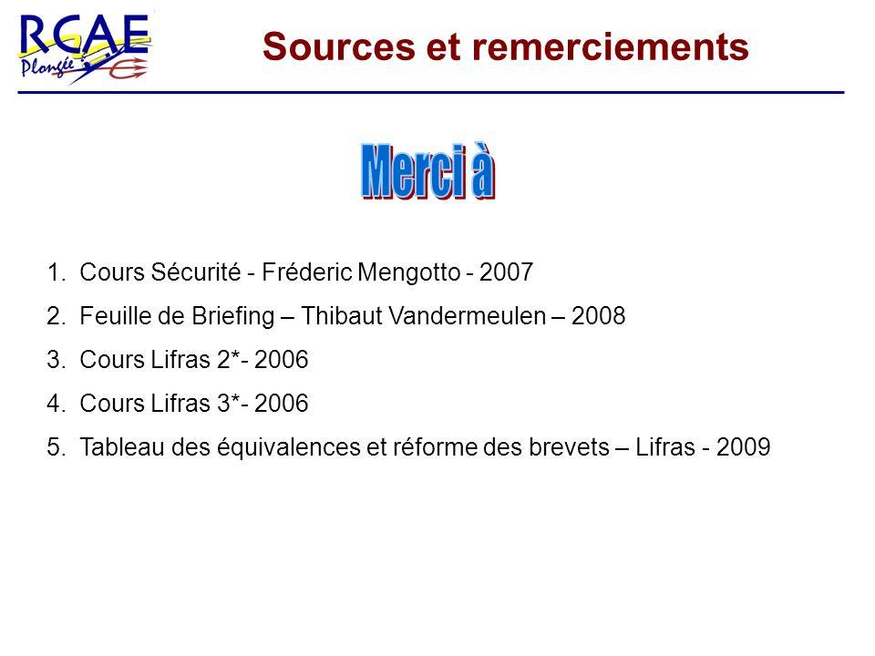 Sources et remerciements 1.Cours Sécurité - Fréderic Mengotto - 2007 2.Feuille de Briefing – Thibaut Vandermeulen – 2008 3.Cours Lifras 2*- 2006 4.Cou