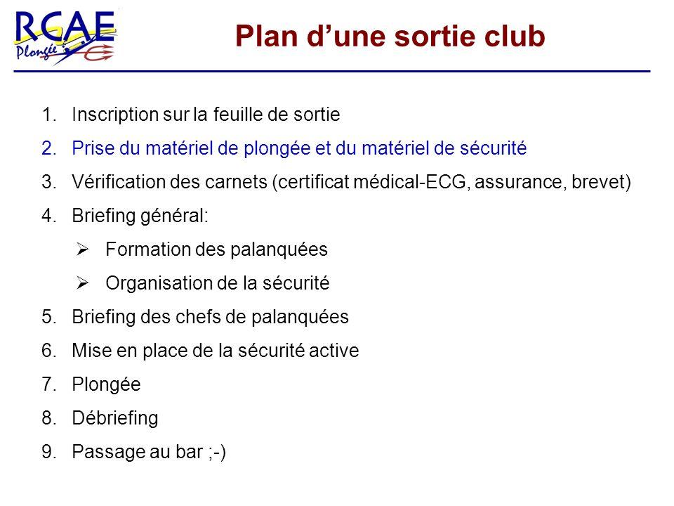 Plan dune sortie club 1.Inscription sur la feuille de sortie 2.
