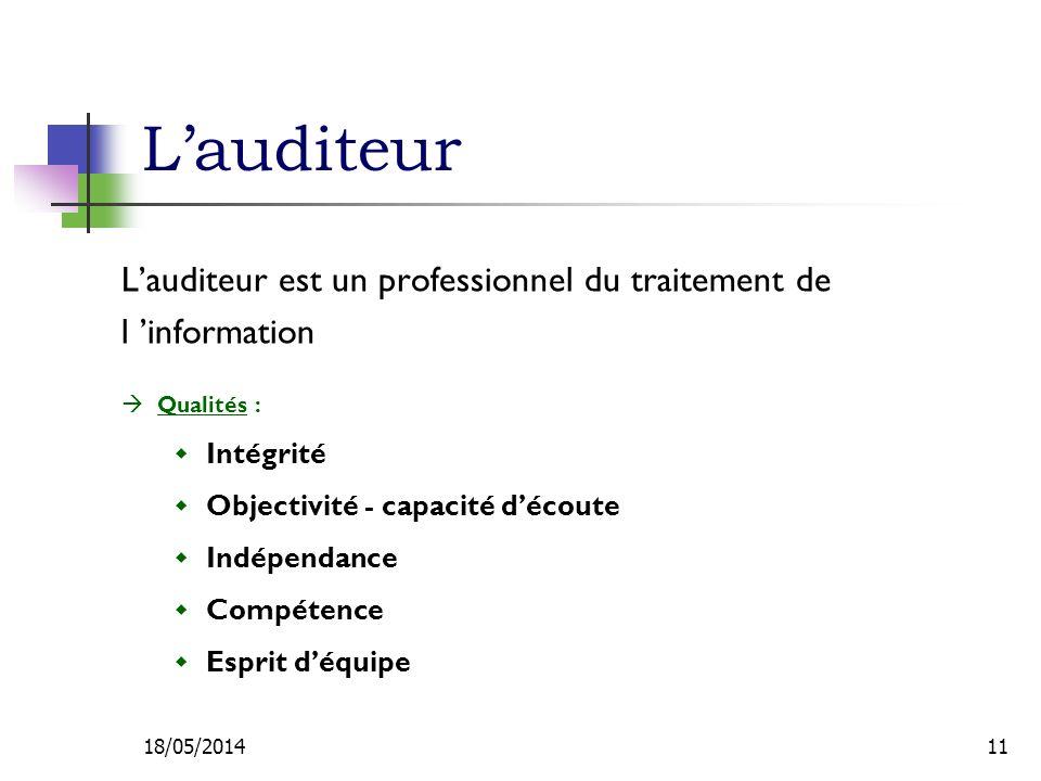 Lauditeur Lauditeur est un professionnel du traitement de l information Qualités : Intégrité Objectivité - capacité découte Indépendance Compétence Esprit déquipe 18/05/201411