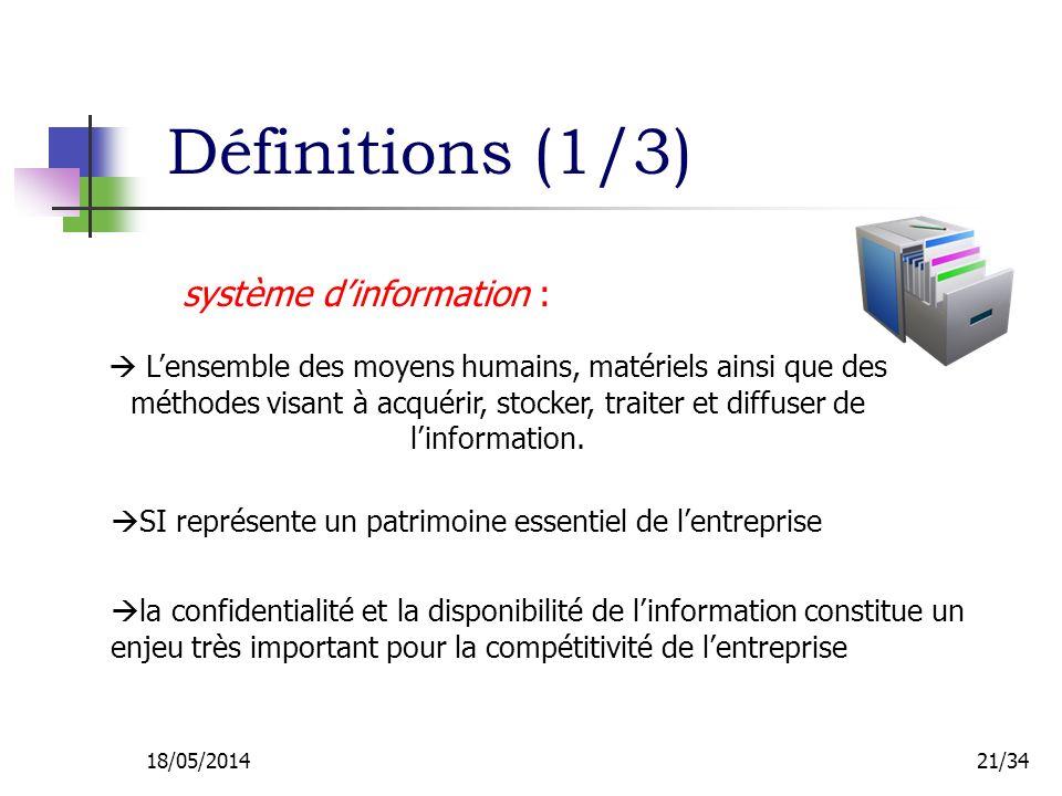 Définitions (1/3) 21/34 système dinformation : Lensemble des moyens humains, matériels ainsi que des méthodes visant à acquérir, stocker, traiter et diffuser de linformation.