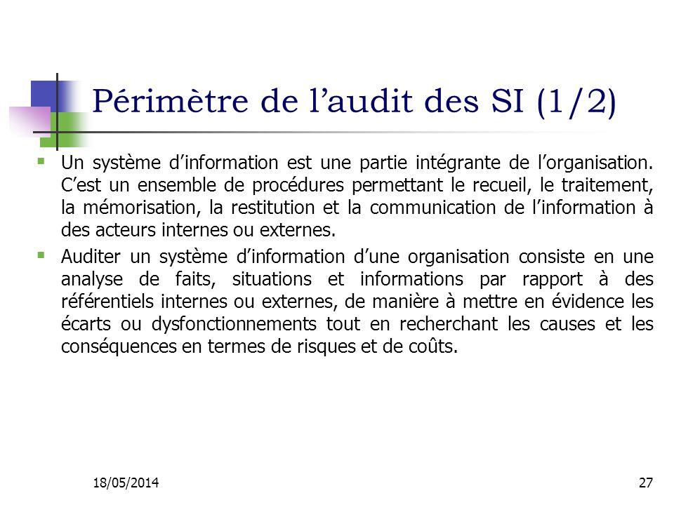 Périmètre de laudit des SI (1/2) Un système dinformation est une partie intégrante de lorganisation.