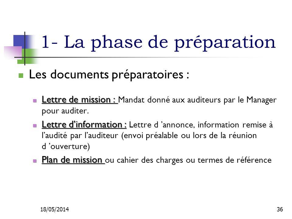 1- La phase de préparation Les documents préparatoires : Lettre de mission : Lettre de mission : Mandat donné aux auditeurs par le Manager pour auditer.