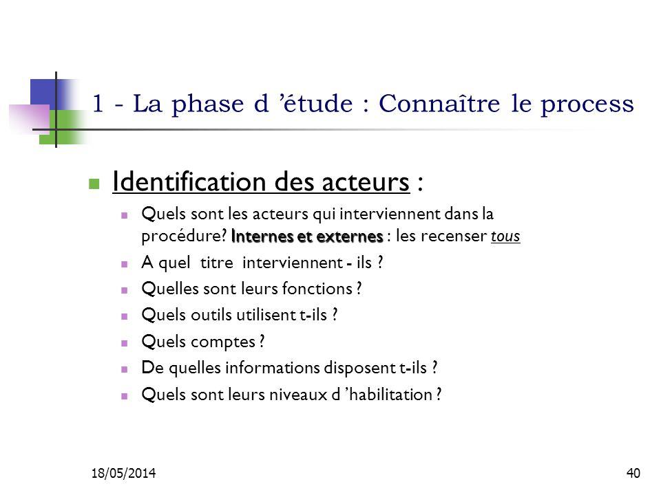 1 - La phase d étude : Connaître le process Identification des acteurs : Internes et externes Quels sont les acteurs qui interviennent dans la procédure.