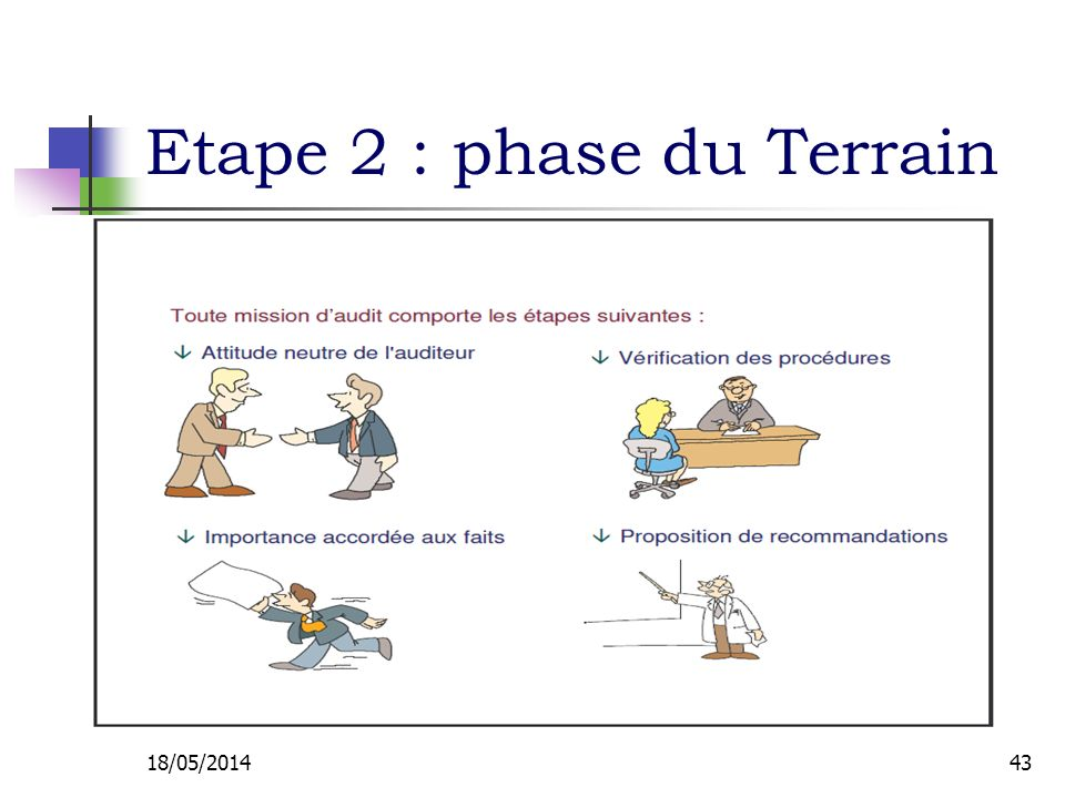 Etape 2 : phase du Terrain 18/05/201443