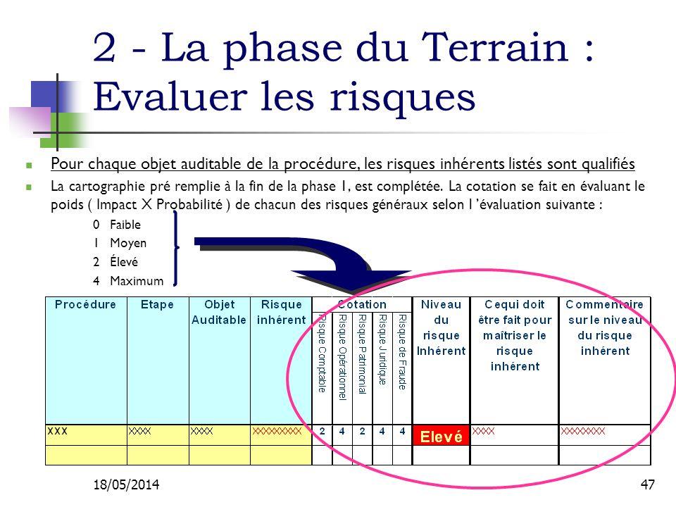 2 - La phase du Terrain : Evaluer les risques Pour chaque objet auditable de la procédure, les risques inhérents listés sont qualifiés La cartographie pré remplie à la fin de la phase 1, est complétée.