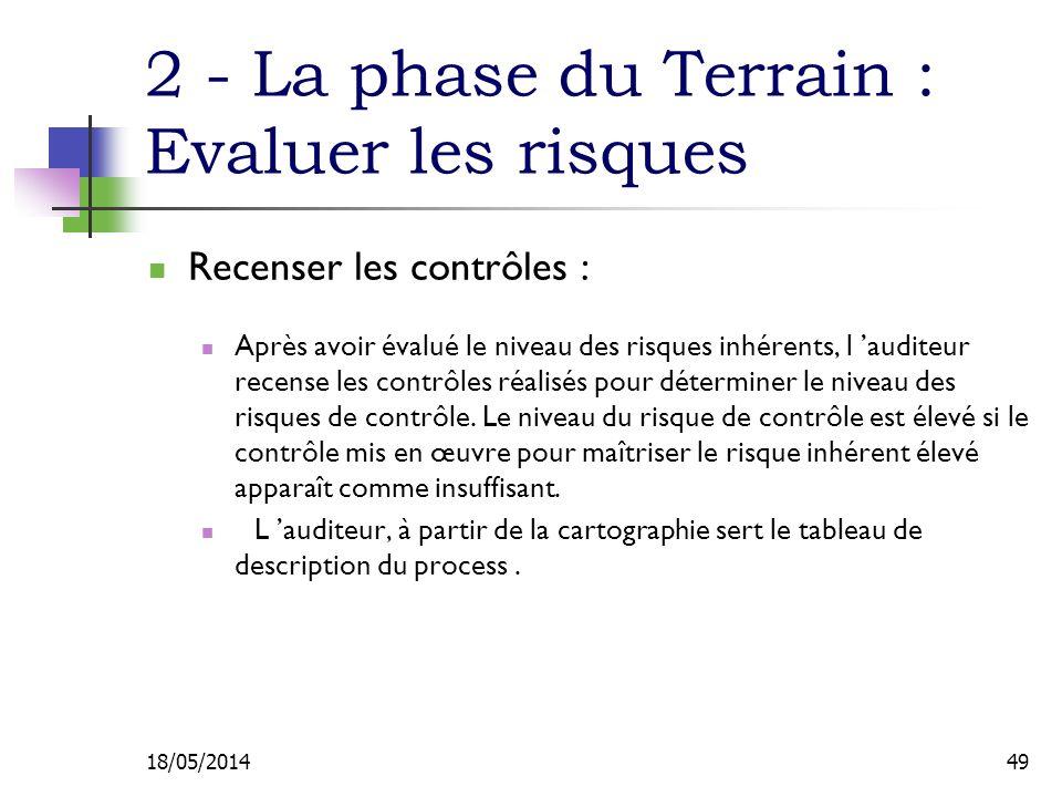2 - La phase du Terrain : Evaluer les risques Recenser les contrôles : Après avoir évalué le niveau des risques inhérents, l auditeur recense les contrôles réalisés pour déterminer le niveau des risques de contrôle.