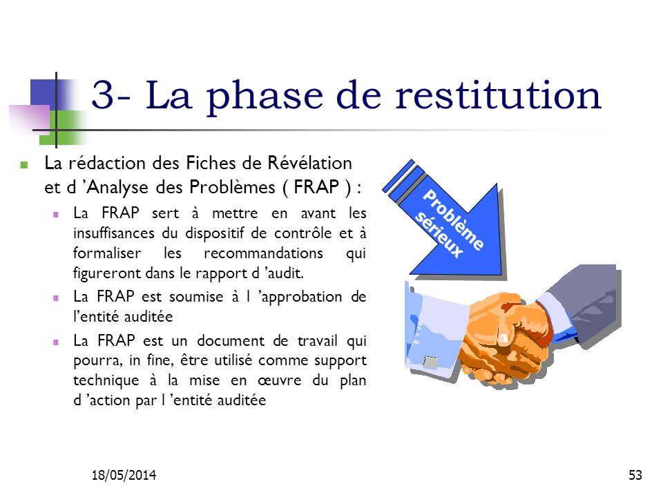 3- La phase de restitution La rédaction des Fiches de Révélation et d Analyse des Problèmes ( FRAP ) : La FRAP sert à mettre en avant les insuffisances du dispositif de contrôle et à formaliser les recommandations qui figureront dans le rapport d audit.