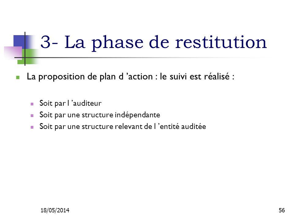 3- La phase de restitution La proposition de plan d action : le suivi est réalisé : Soit par l auditeur Soit par une structure indépendante Soit par une structure relevant de l entité auditée 18/05/201456