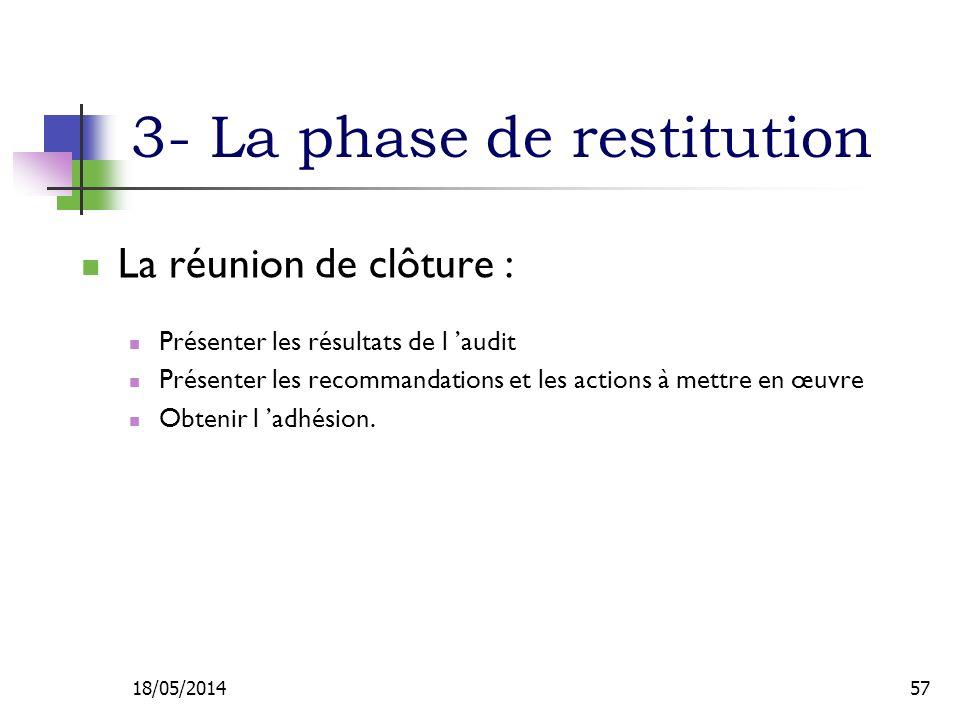 3- La phase de restitution La réunion de clôture : Présenter les résultats de l audit Présenter les recommandations et les actions à mettre en œuvre Obtenir l adhésion.