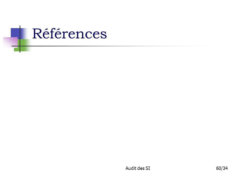 Références Audit des SI60/34