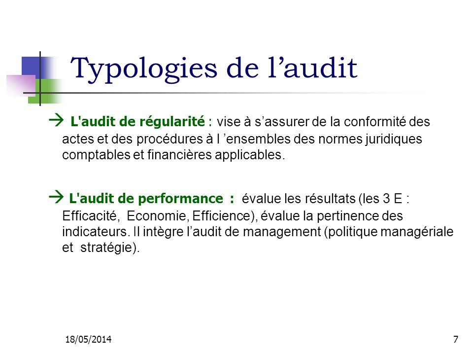 Typologies de laudit L audit de régularité : vise à sassurer de la conformité des actes et des procédures à l ensembles des normes juridiques comptables et financières applicables.