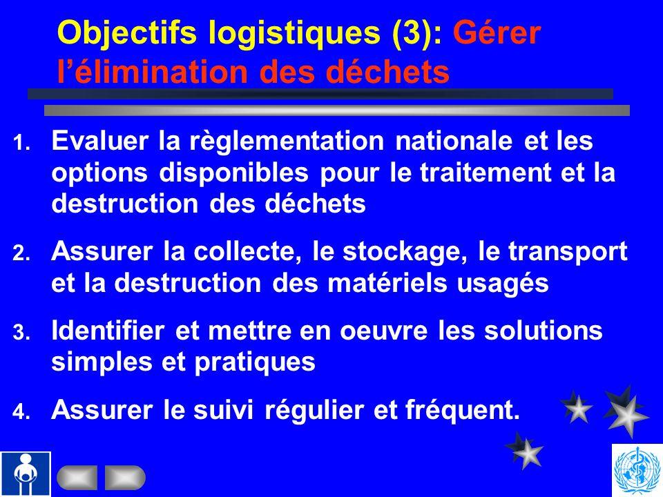 Objectifs logistiques (2): Assurer la disponibilité du matériel dinjection 1. Assurer lapprovisionnement adéquat en matériels dinjection de qualité sû