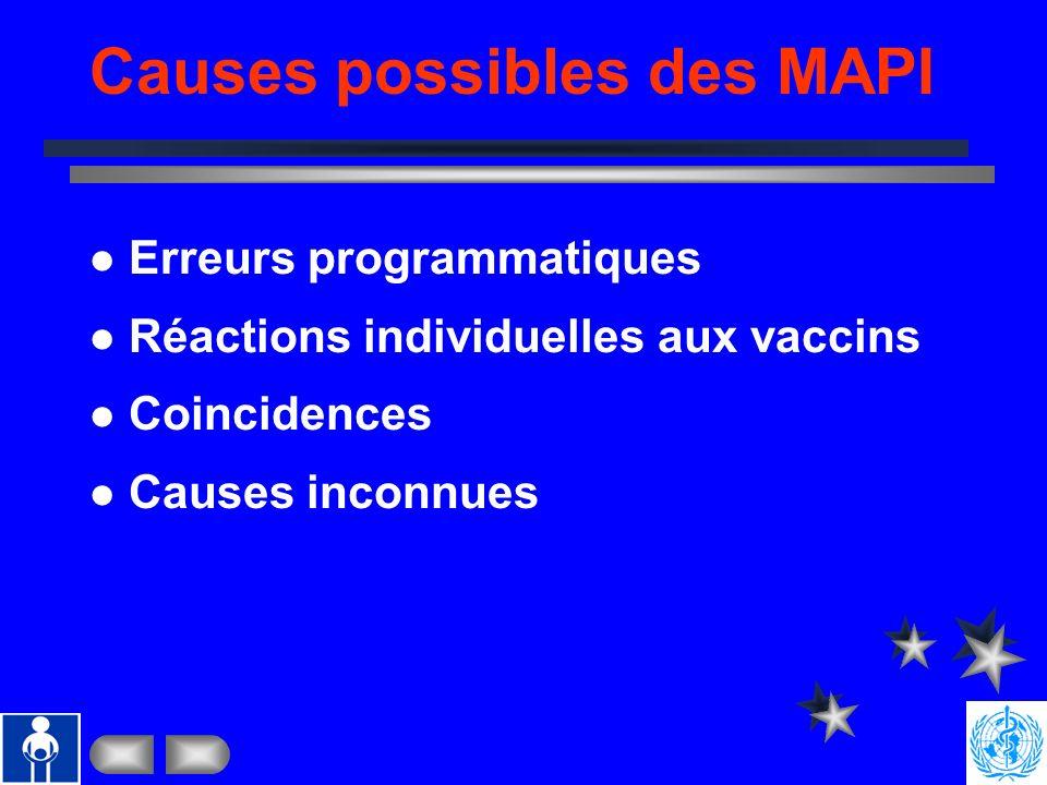 Objectifs de la gestion des MAPI Détecter et notifier à temps les MAPI Investiguer les MAPI graves Surveiller les MAPI dans le PEV de routine et les c