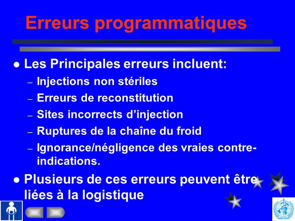 Causes possibles des MAPI Erreurs programmatiques Réactions individuelles aux vaccins Coincidences Causes inconnues