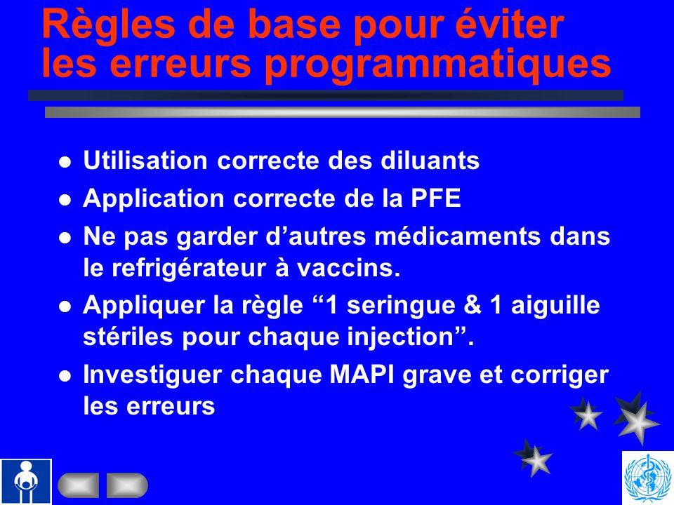 Erreurs programmatiques Les Principales erreurs incluent: – Injections non stériles – Erreurs de reconstitution – Sites incorrects dinjection – Ruptur
