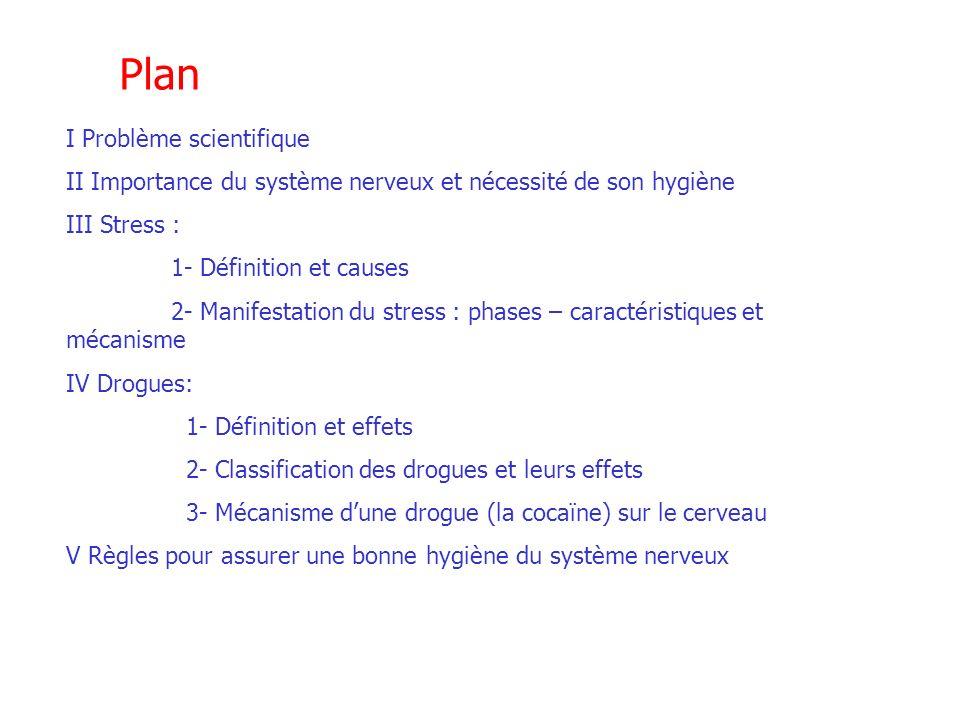 Plan I Problème scientifique II Importance du système nerveux et nécessité de son hygiène III Stress : 1- Définition et causes 2- Manifestation du str