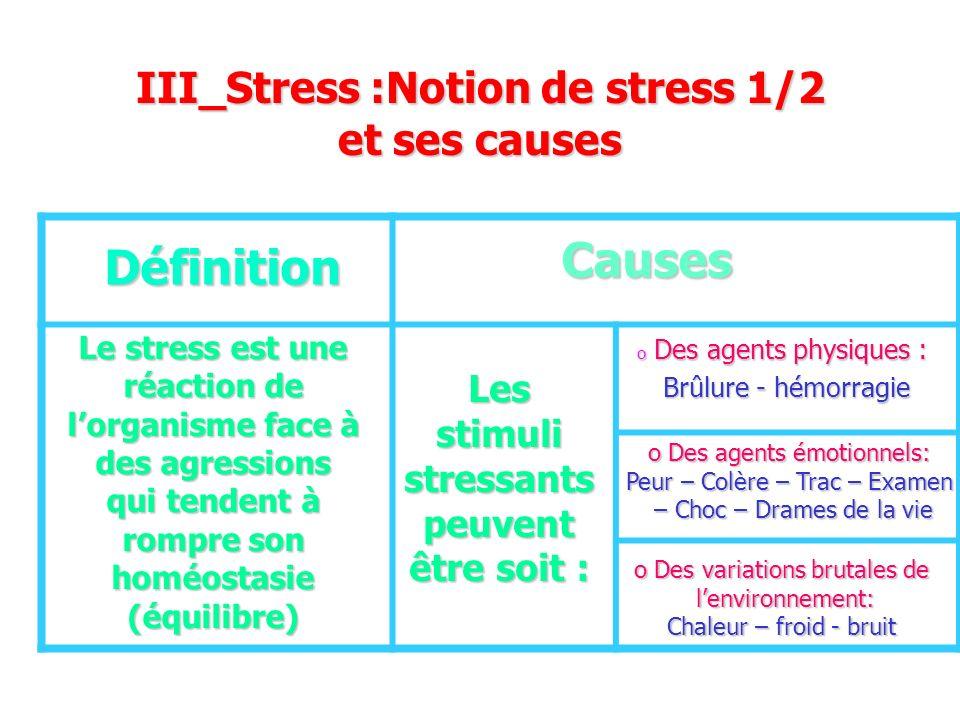 III_Stress :Notion de stress 1/2 et ses causes Définition Le stress est une réaction de lorganisme face à des agressions qui tendent à rompre son homé