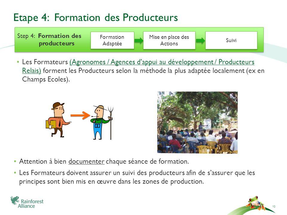 Etape 4: Formation des Producteurs Attention à bien documenter chaque séance de formation. Les Formateurs doivent assurer un suivi des producteurs afi