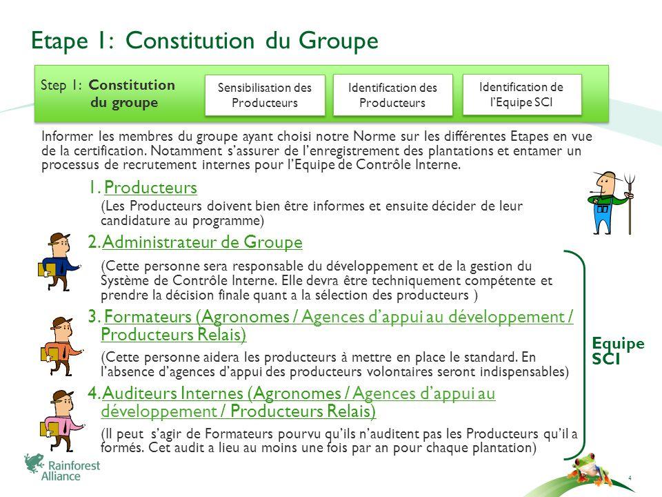 Etape 1: Constitution du Groupe 4 1. Producteurs (Les Producteurs doivent bien être informes et ensuite décider de leur candidature au programme) 2. A