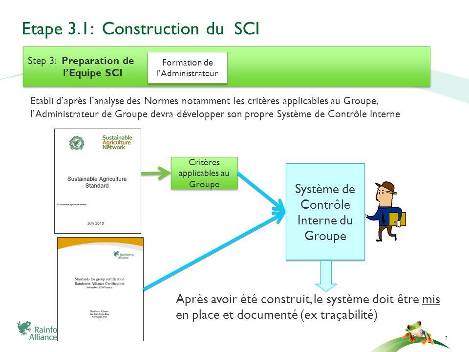 Etape 3.1: Construction du SCI Etabli daprès lanalyse des Normes notamment les critères applicables au Groupe, lAdministrateur de Groupe devra dévelop