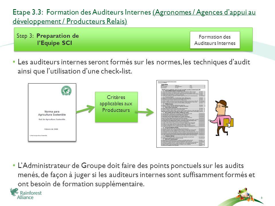 Etape 3.3: Formation des Auditeurs Internes (Agronomes / Agences dappui au développement / Producteurs Relais) Les auditeurs internes seront formés su