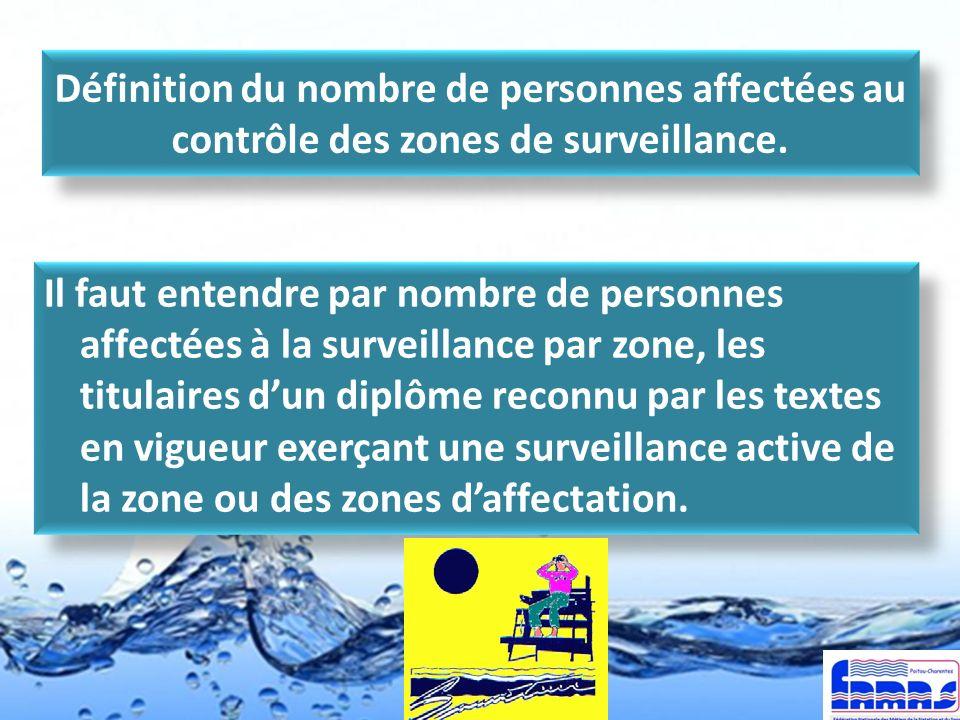 Il faut entendre par nombre de personnes affectées à la surveillance par zone, les titulaires dun diplôme reconnu par les textes en vigueur exerçant u