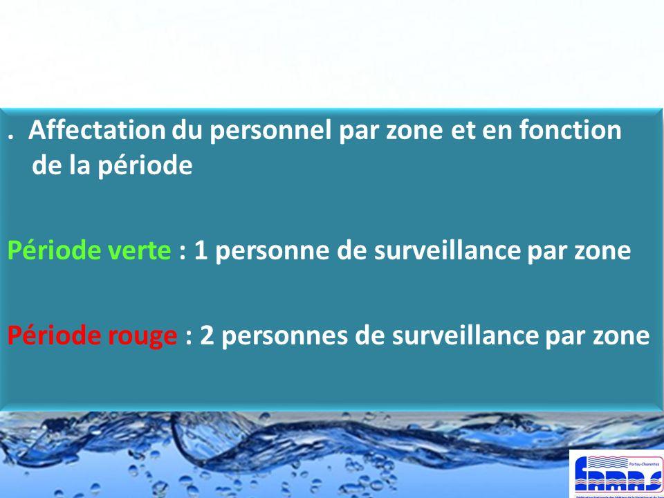 . Affectation du personnel par zone et en fonction de la période Période verte : 1 personne de surveillance par zone Période rouge : 2 personnes de su