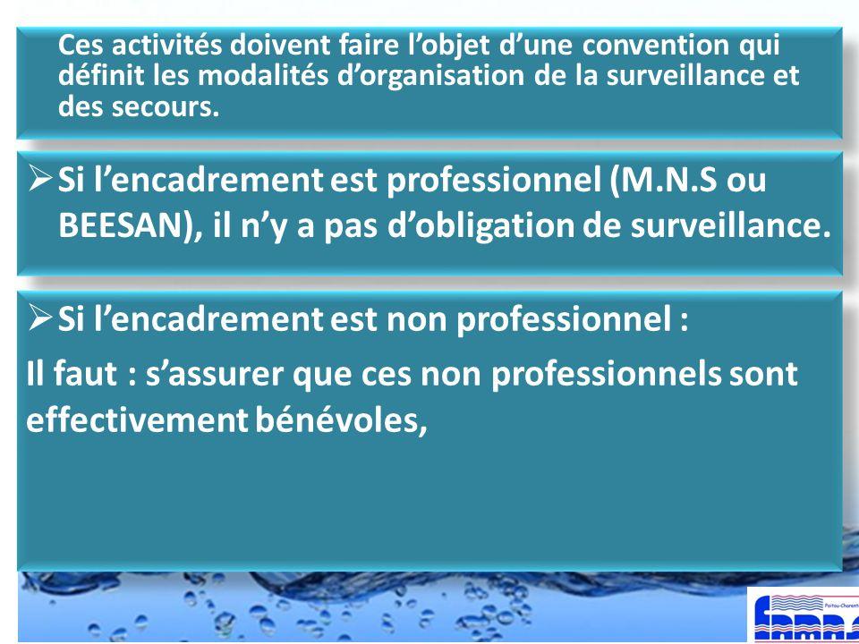 Ces activités doivent faire lobjet dune convention qui définit les modalités dorganisation de la surveillance et des secours. Si lencadrement est prof