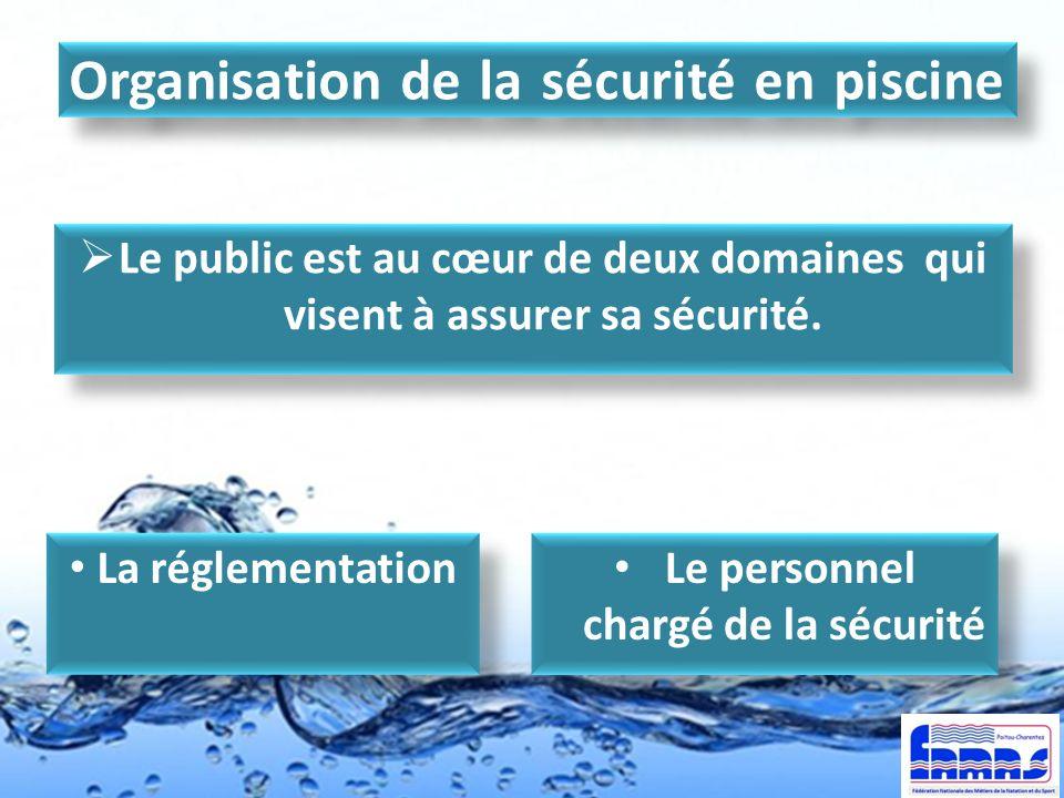 Organisation de la sécurité en piscine Le public est au cœur de deux domaines qui visent à assurer sa sécurité. Le personnel chargé de la sécurité La