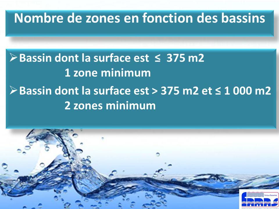 Bassin dont la surface est 375 m2 1 zone minimum Bassin dont la surface est > 375 m2 et 1 000 m2 2 zones minimum Bassin dont la surface est 375 m2 1 z