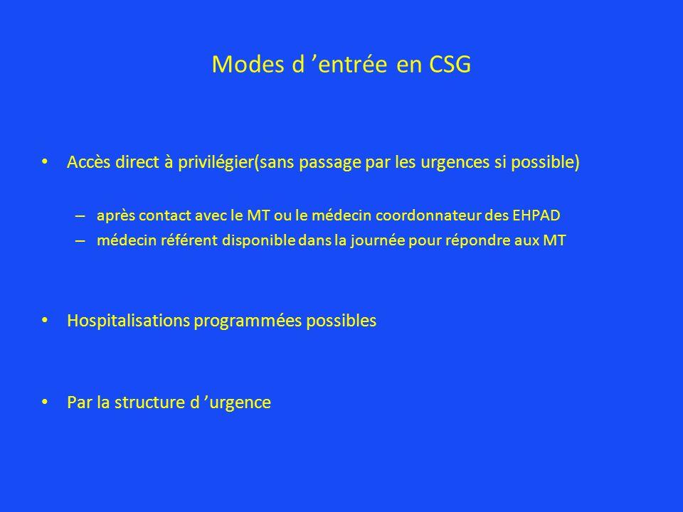 Modes d entrée en CSG Accès direct à privilégier(sans passage par les urgences si possible) – après contact avec le MT ou le médecin coordonnateur des