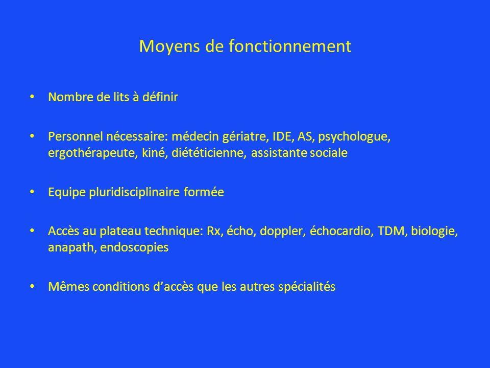 Moyens de fonctionnement Nombre de lits à définir Personnel nécessaire: médecin gériatre, IDE, AS, psychologue, ergothérapeute, kiné, diététicienne, a