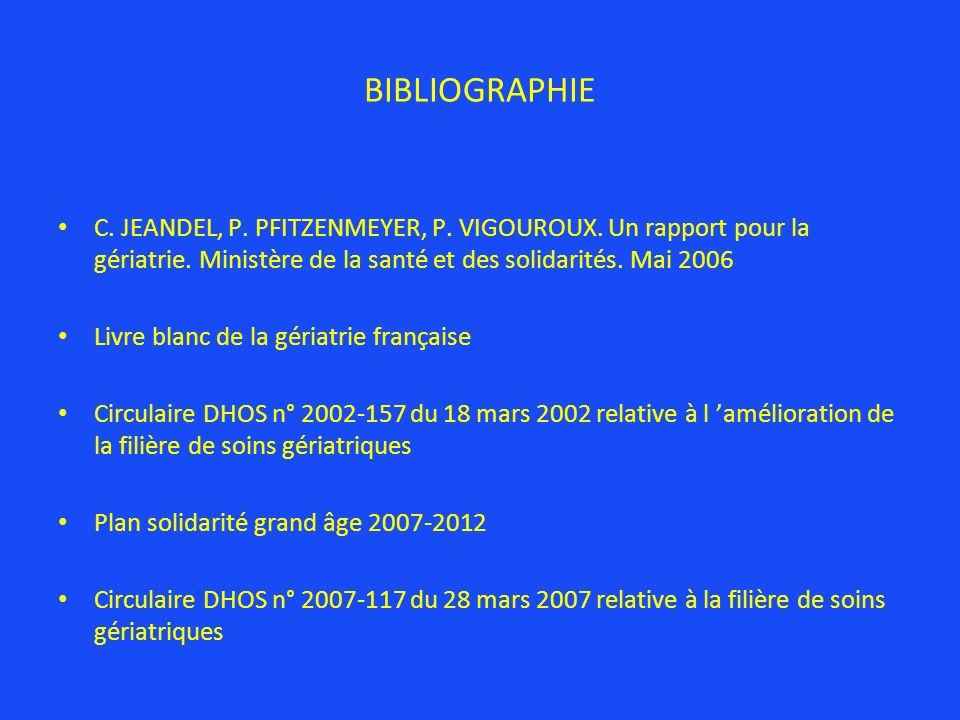 BIBLIOGRAPHIE C. JEANDEL, P. PFITZENMEYER, P. VIGOUROUX. Un rapport pour la gériatrie. Ministère de la santé et des solidarités. Mai 2006 Livre blanc