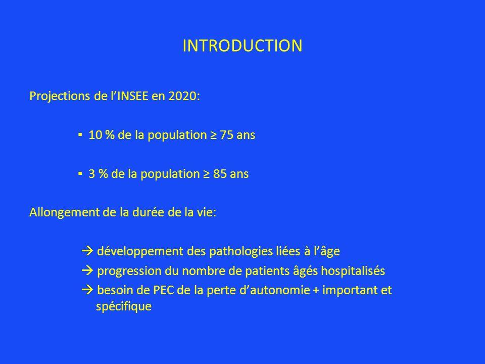 INTRODUCTION Projections de lINSEE en 2020: 10 % de la population 75 ans 3 % de la population 85 ans Allongement de la durée de la vie: développement des pathologies liées à lâge progression du nombre de patients âgés hospitalisés besoin de PEC de la perte dautonomie + important et spécifique