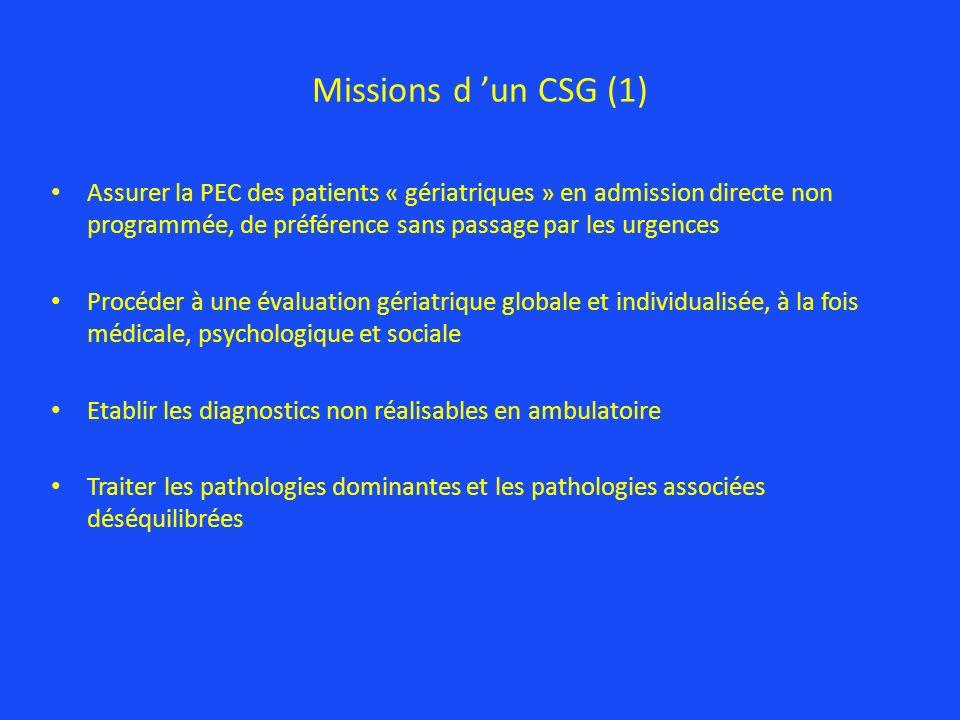 Missions d un CSG (1) Assurer la PEC des patients « gériatriques » en admission directe non programmée, de préférence sans passage par les urgences Pr