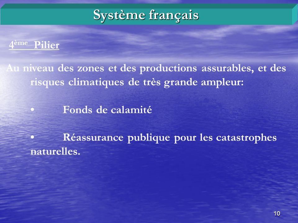 10 4 ème Pilier Système français Au niveau des zones et des productions assurables, et des risques climatiques de très grande ampleur:Fonds de calamit